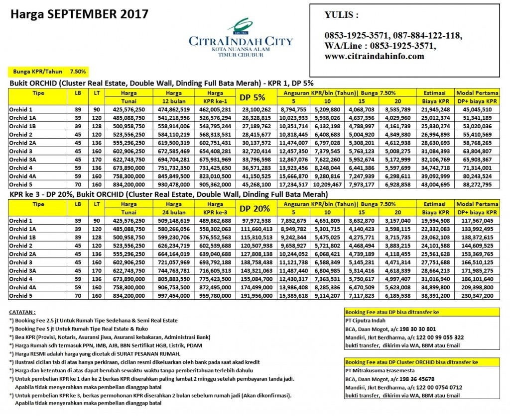 Harga ORCHID Sept2017